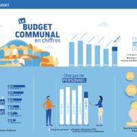 Budget communal en chiffres - Page 1